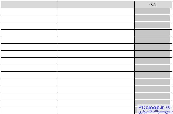 شماره گذاری اتوماتیک جدول ورد با ماکرو