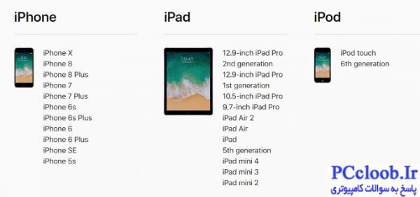 فهرست کامل ویژگیهای جدید آیاواس 11.3 و دستگاههای سازگار با آن