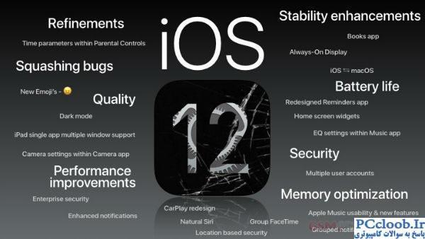 زمان انتشار IOS 12